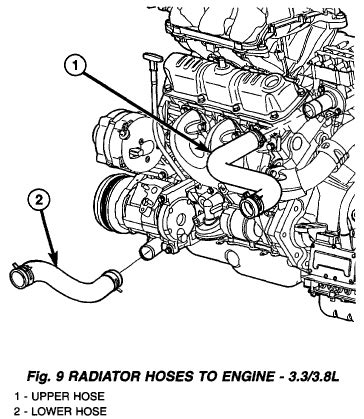 How Replace The Thermostat Grand Caravan