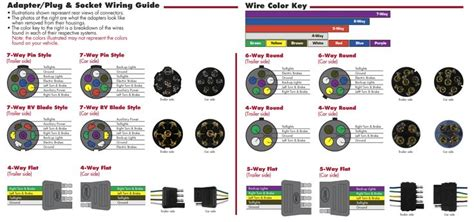 horse trailer electrical wiring diagrams view full size