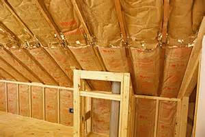 installing rigid foam insulation on interior walls or ceiling