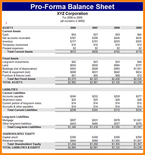 Pro Forma Template 6 Pro Forma Financial Statements Excel Template