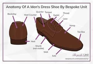 Glossary Of Shoe U0026 39 S Parts