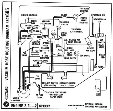 vacuum hose diagram    lincoln