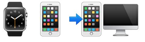 update emoji iphone apple updates emoji in os x and ios betas with new