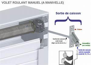 Changer Enrouleur Volet Roulant : comment reparer une manivelle de volet roulant ~ Dailycaller-alerts.com Idées de Décoration