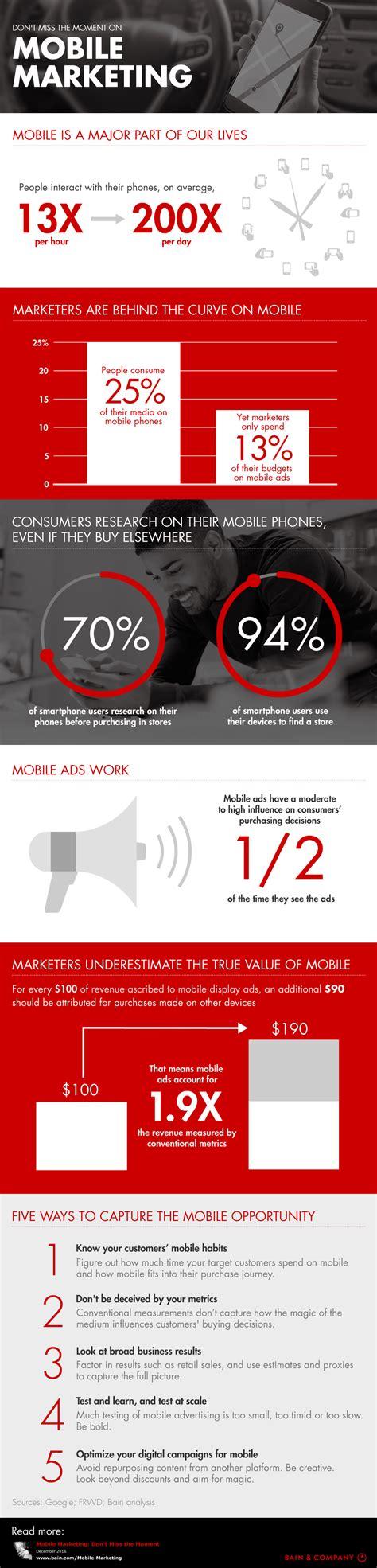 Mobile Marketing infographic - Bain & Company Insights