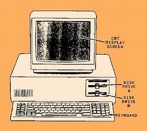 Computer Genaration: Third Generation - 1964-1971 ...