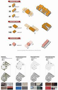 Proposed Unit Typologies And Study Of Existing Building