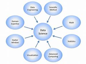 Data Science: An Introduction/A Mash