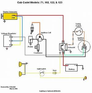 1972 Cub Cadet Wiring Diagram 41969 Desamis It