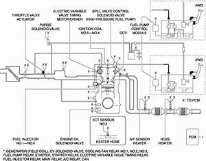 Mazda Cx 5 Wiring Diagramfield Wiring Diagram