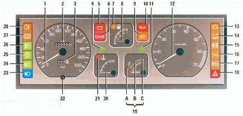 chambre à air pneu voiture témoin signalétiques tableau de bord véhicule