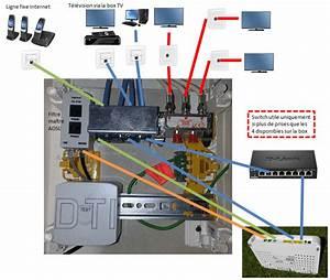 Coffret De Communication Fibre Optique : boitier vdi legrand 3 m dias leg93046 r seau vdir seau vdi ~ Dode.kayakingforconservation.com Idées de Décoration
