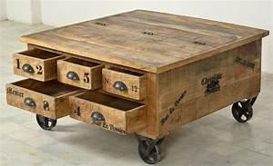 Couchtisch Holz Mit Rollen : couchtischtruhe truhe couchtisch truhentisch mango holz rustikal vintage wohnzimmer couchtische ~ Bigdaddyawards.com Haus und Dekorationen