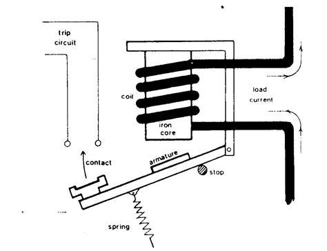 Maintenance Electrical Relay Ships Circuit