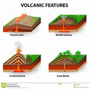 Stages Of Volcanic Eruption Diagram Composite volcanoes ...