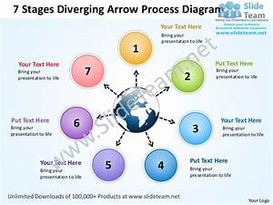 7 Stages Diverging Arrow Process Diagram Circular Flow