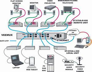 Cat 5 Wiring Diagram : cat5 av matrix switches cat5 audio video matrix switch ~ A.2002-acura-tl-radio.info Haus und Dekorationen