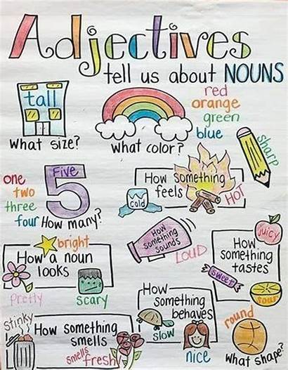 Creative Teaching Notes Esl Adverbs English Learning