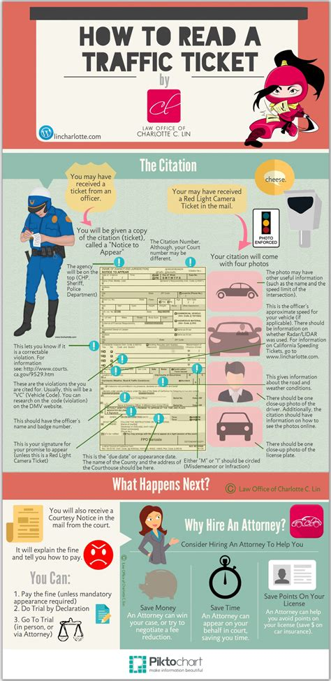how much is a light ticket how to read a california traffic ticket visual ly