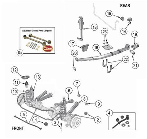 jeep yj suspension diagram pictures jeep yj suspension