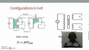 Linear Variable Differential Transformer Lvdt