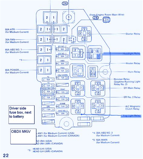 2002 Camry Fuse Box Diagram by Toyota Camry Altise 2006 Fuse Box Block Circuit Breaker