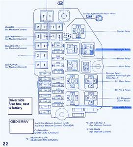 Toyota Camry Altise 2006 Fuse Box  Block Circuit Breaker Diagram