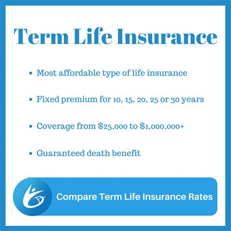 To see term life insurance quotes that would fit your budget, click on the term life insurance button in the column to right. Term Life Insurance Rates By Age with Sample Quotes Ages 20-79