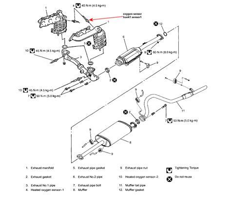 Suzuki Xl7 Engine Diagram by Need Fuse Diagram 2001 Suzuki Xl7 Fixya Www