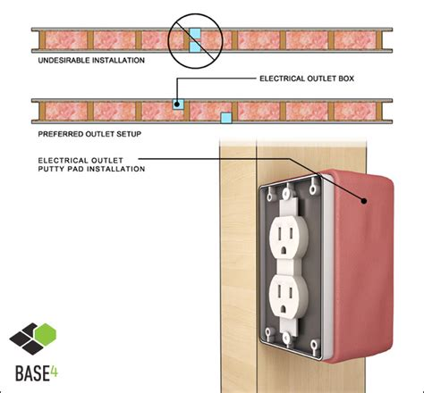 ls with electrical outlets in base how to keep your hotel guestrooms quiet part 5a
