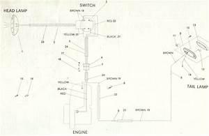 Download Skidoo Citation 4500 Manual