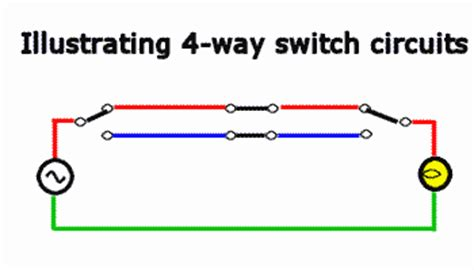 All 6 Part Rotory Way Switch Wiring Diagram by Troubleshoot A 4 Way Switch Circuit For A 2
