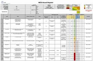 neca hazard risk register neca safety specialists With hazard risk register template