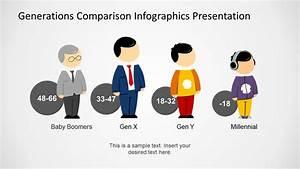 Generations Comparison Infographics Slide Design Slidemodel