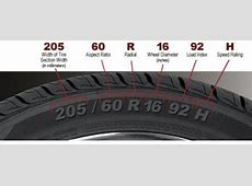 Tire Sizes What the Letters and Numbers Mean AxleAddict