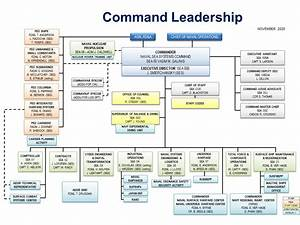 Naval Sea Systems Command  U0026gt  Who We Are  U0026gt  Headquarters