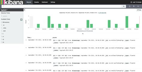 Free Alternative To Splunk Using Fluentd  Fluentd. Is My Mortgage Harp Eligible. Executive Suites Nashville Tn. How To Heal Dry Cracked Skin. Stanley Steemer Leesburg Fl Big Data Market. Is Creating A Website Free Monitor My Credit. Partnership Marketing Company. Does A Dui Show Up On A Background Check. Healthcare Risk Management Plan