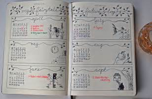 bathroom wallpaper ideas uk my bullet journal inspired by fairytales with images