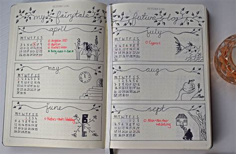 bullet journal inspired  fairytales  images