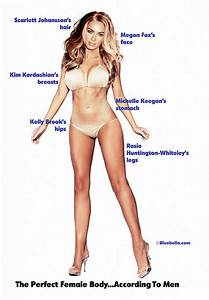 The Perfect Female Body According To Women & Men ...