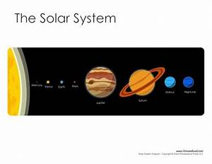 An Illustrated Solar System Diagram For Elementary School