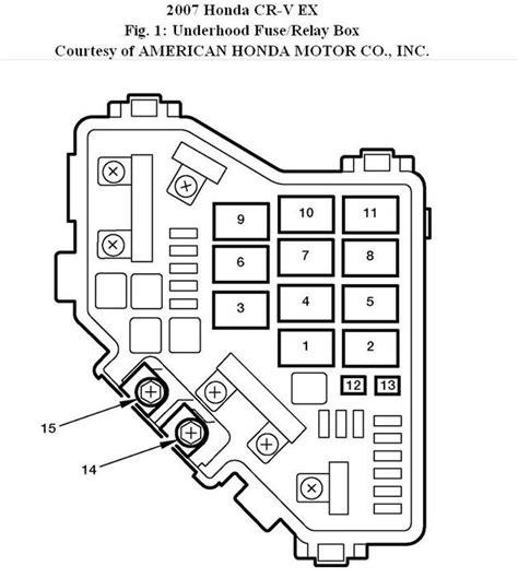 2003 Honda Crv Fuse Box Diagram by Honda Civic Relay Location Honda Wiring Diagram Images
