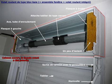 comment ouvrir une porte de chambre bien fenetre pvc avec volet roulant integre electrique 12