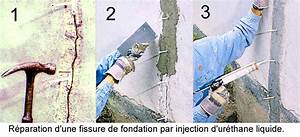 Reparer Grosse Fissure Mur Exterieur : reparer fissure mur beton conseils r paration fissures ~ Melissatoandfro.com Idées de Décoration