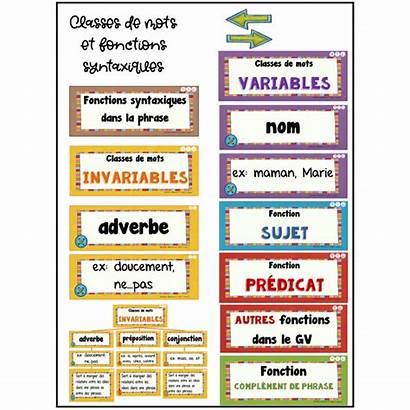 Mots Classes Fonctions Syntaxiques
