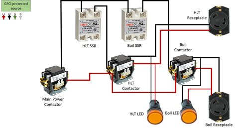 How Build Brewing Control Panel Herms Amp