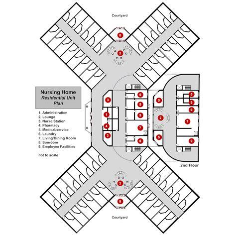 nursing home residential unit plan