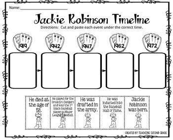 jackie robinson timeline cut and paste freebie i am