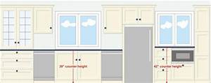 is there a standard window height from the ceiling With bathroom window height from floor