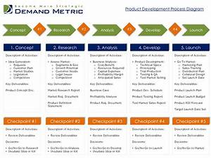 product development plan template free large images With research and development plan template